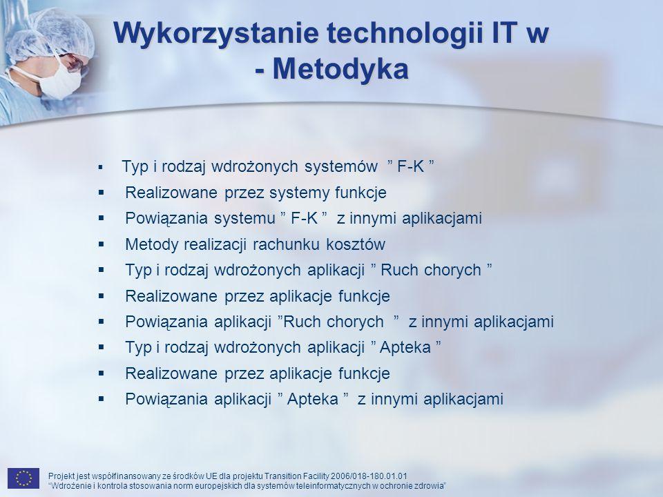 Wykorzystanie technologii IT w - Metodyka