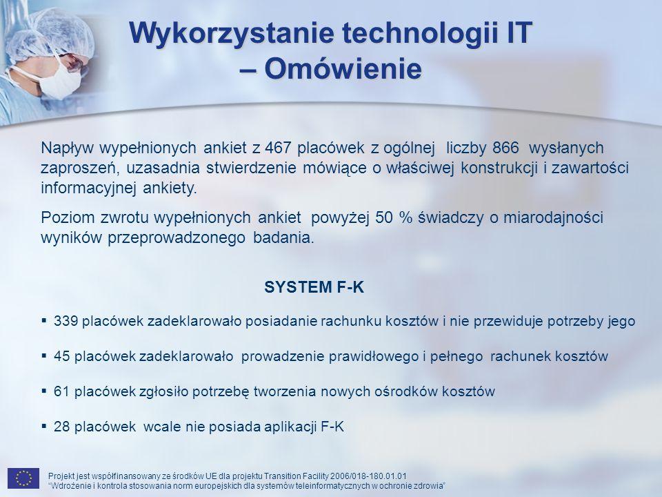 Wykorzystanie technologii IT – Omówienie