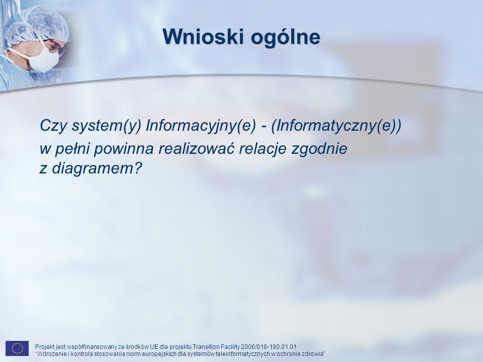 Wnioski ogólne Czy system(y) Informacyjny(e) - (Informatyczny(e))