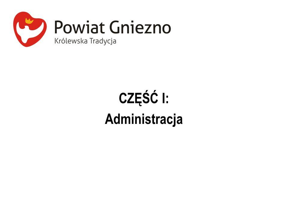 CZĘŚĆ I: Administracja