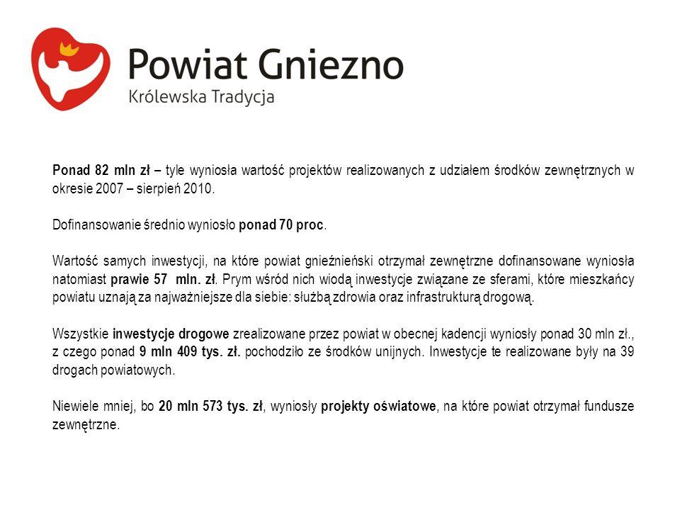 Ponad 82 mln zł – tyle wyniosła wartość projektów realizowanych z udziałem środków zewnętrznych w okresie 2007 – sierpień 2010.