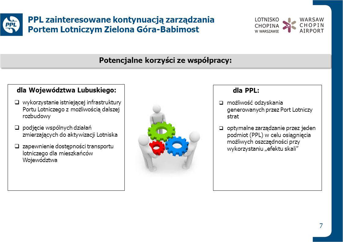 Potencjalne korzyści ze współpracy: