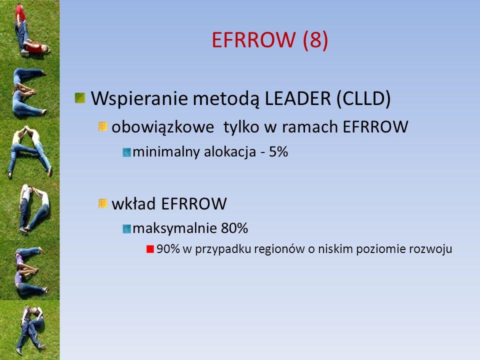 EFRROW (8) Wspieranie metodą LEADER (CLLD)