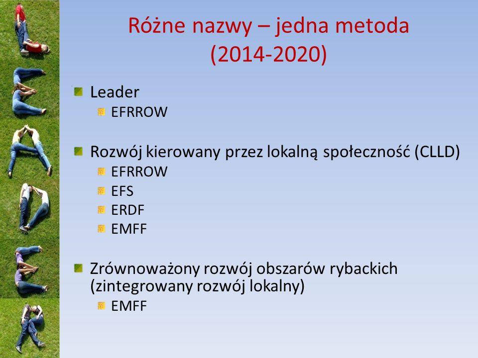 Różne nazwy – jedna metoda (2014-2020)