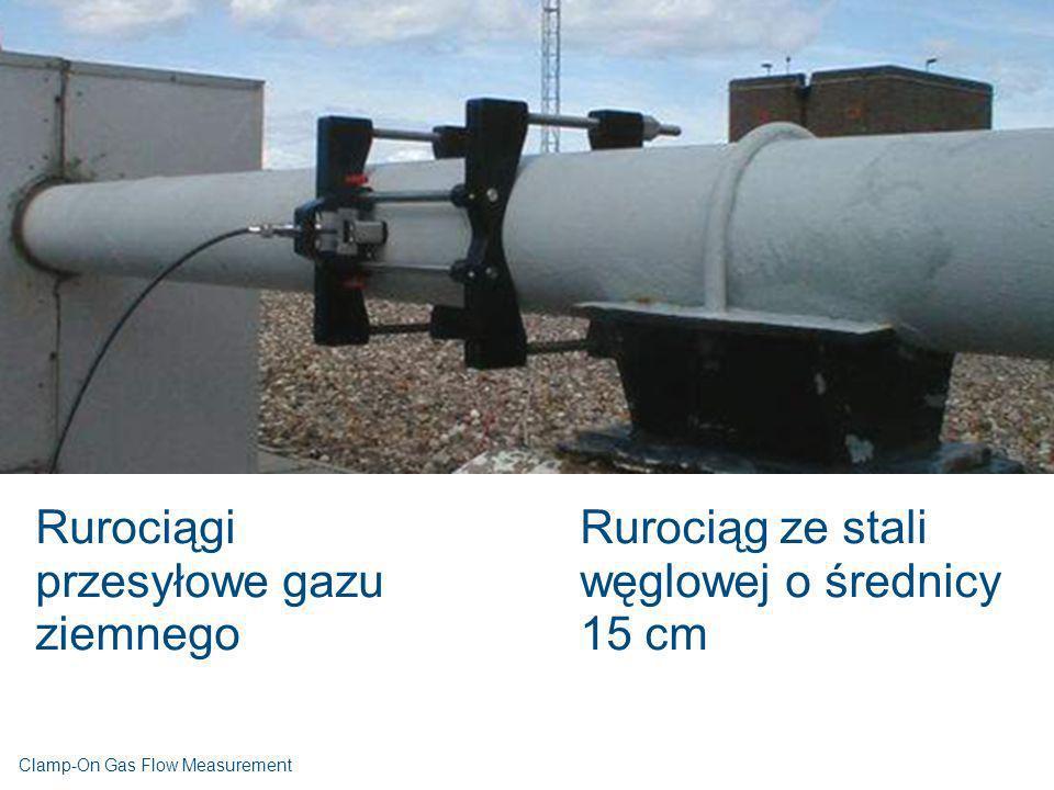 Rurociągi przesyłowe gazu ziemnego