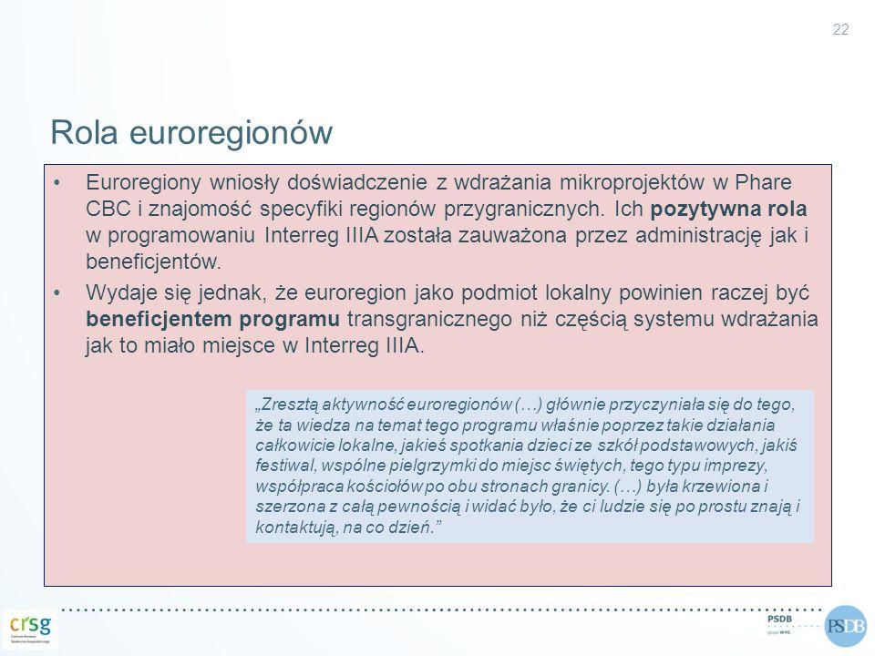 Rola euroregionów