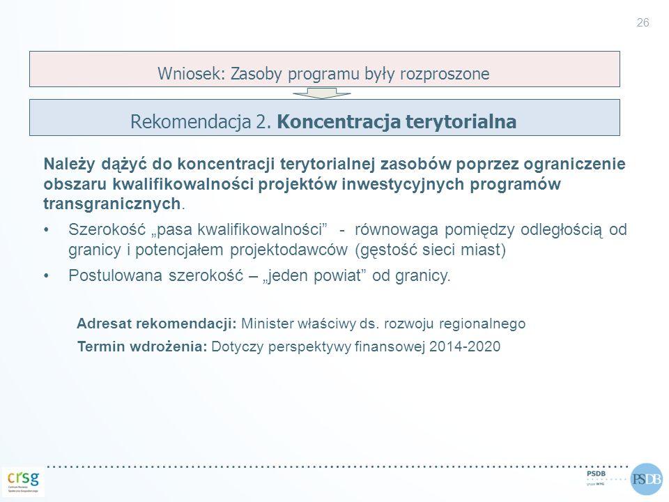 Rekomendacja 2. Koncentracja terytorialna