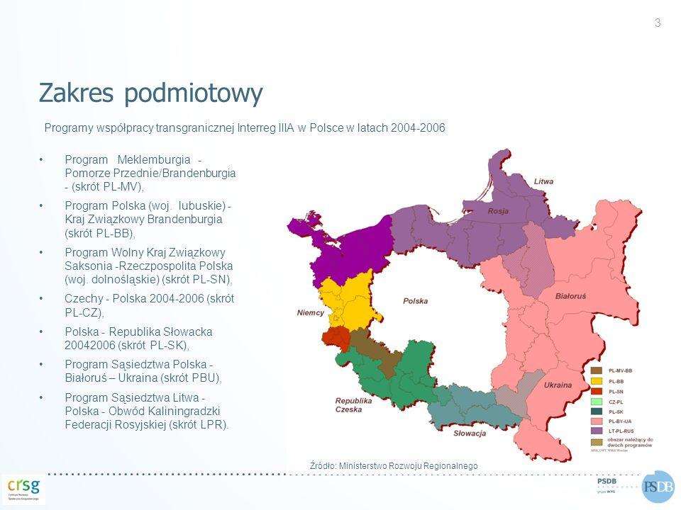 Zakres podmiotowy Programy współpracy transgranicznej Interreg IIIA w Polsce w latach 2004-2006.
