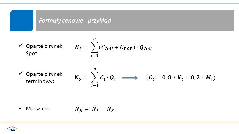 Formuły cenowe - przykład