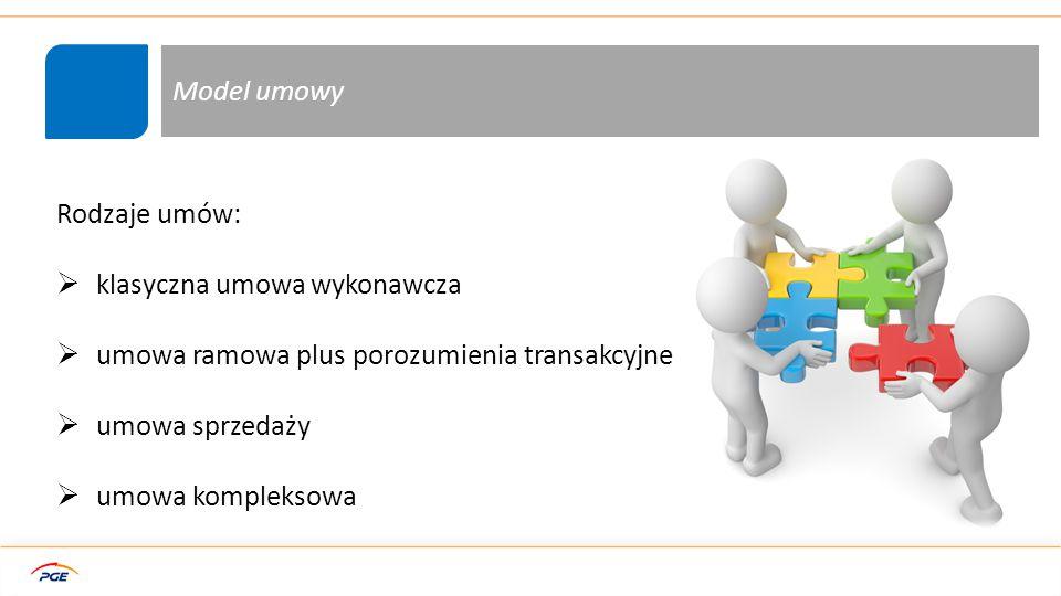 Model umowy Rodzaje umów: klasyczna umowa wykonawcza. umowa ramowa plus porozumienia transakcyjne.