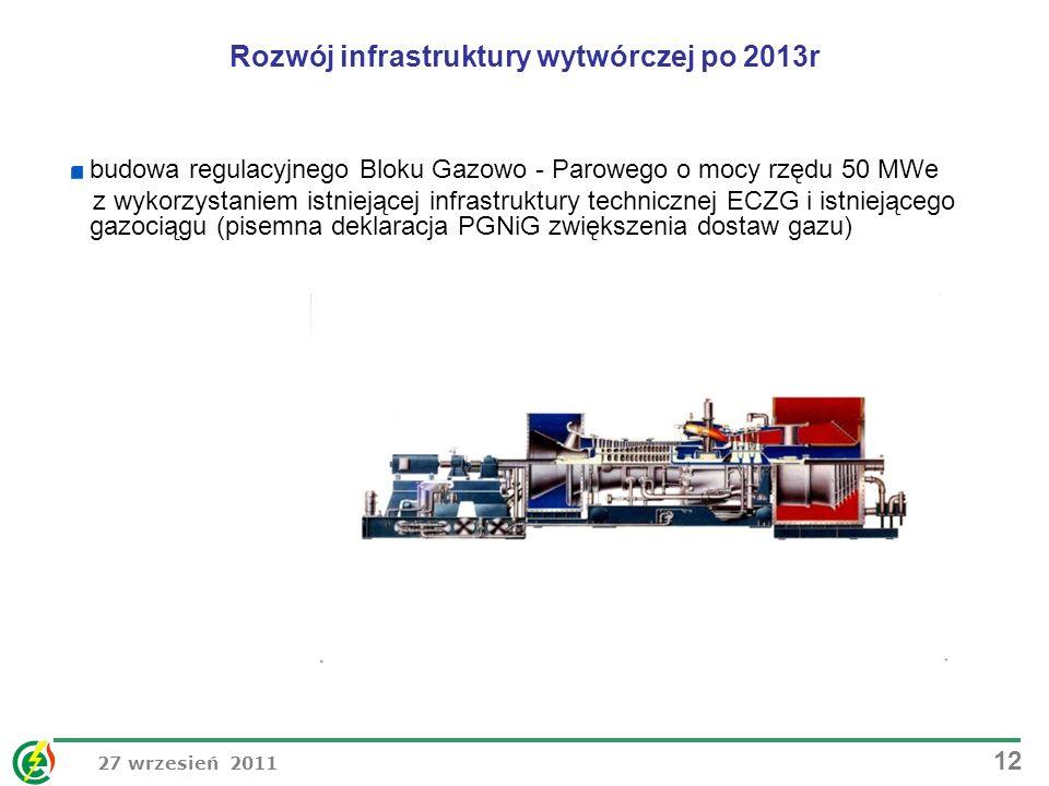 Rozwój infrastruktury wytwórczej po 2013r