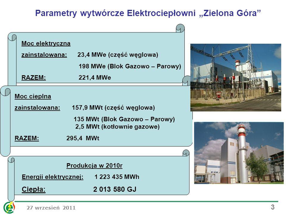 """Parametry wytwórcze Elektrociepłowni """"Zielona Góra"""