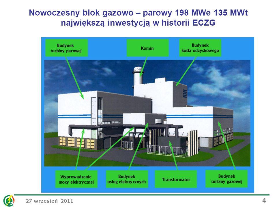 Nowoczesny blok gazowo – parowy 198 MWe 135 MWt największą inwestycją w historii ECZG