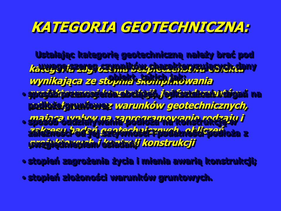 KATEGORIA GEOTECHNICZNA: