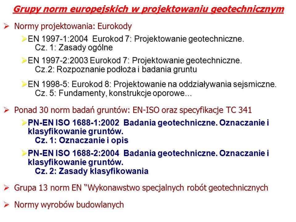Grupy norm europejskich w projektowaniu geotechnicznym