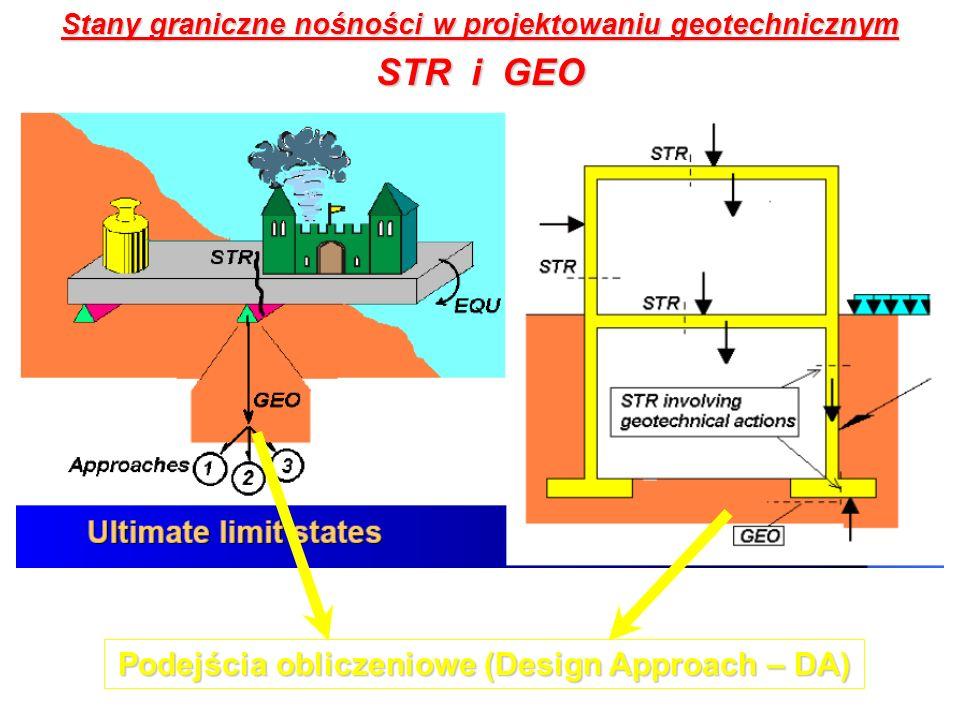 STR i GEO Podejścia obliczeniowe (Design Approach – DA)