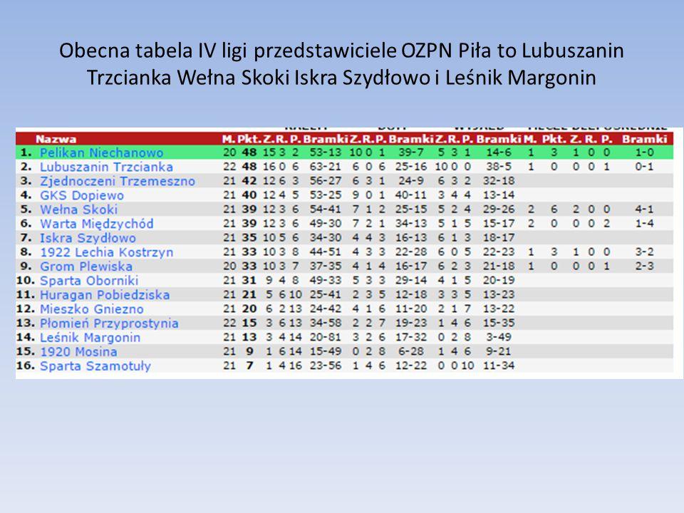 Obecna tabela IV ligi przedstawiciele OZPN Piła to Lubuszanin Trzcianka Wełna Skoki Iskra Szydłowo i Leśnik Margonin