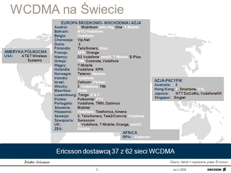 EUROPA ŚRODKOWO- WSCHODNIA I AZJA
