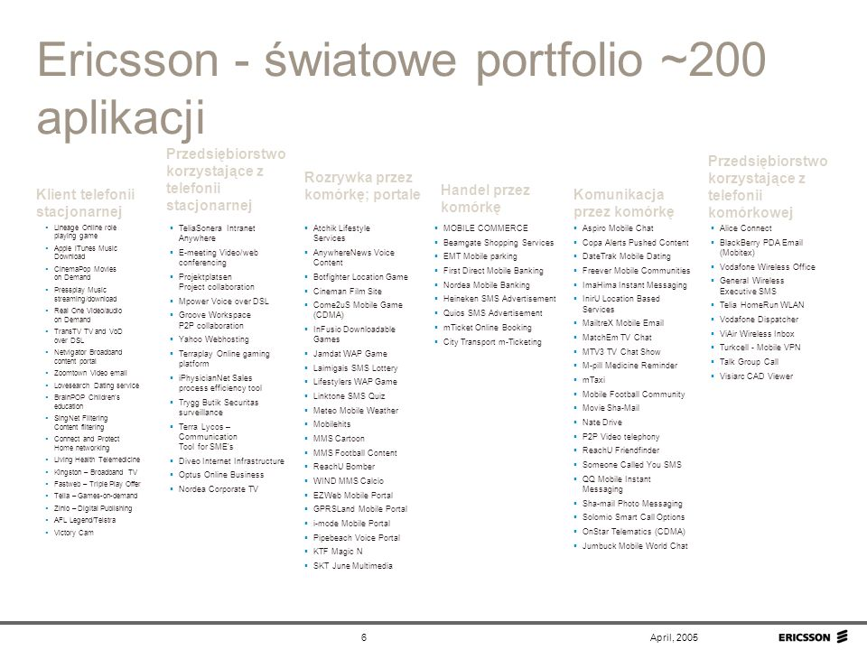 Ericsson - światowe portfolio ~200 aplikacji