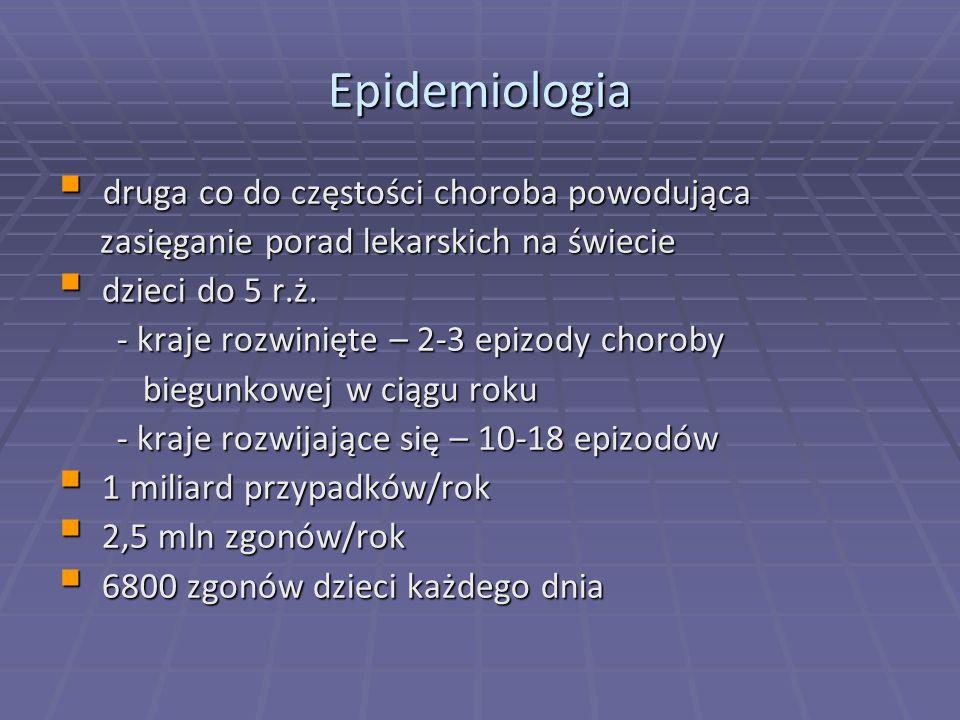 Epidemiologia druga co do częstości choroba powodująca