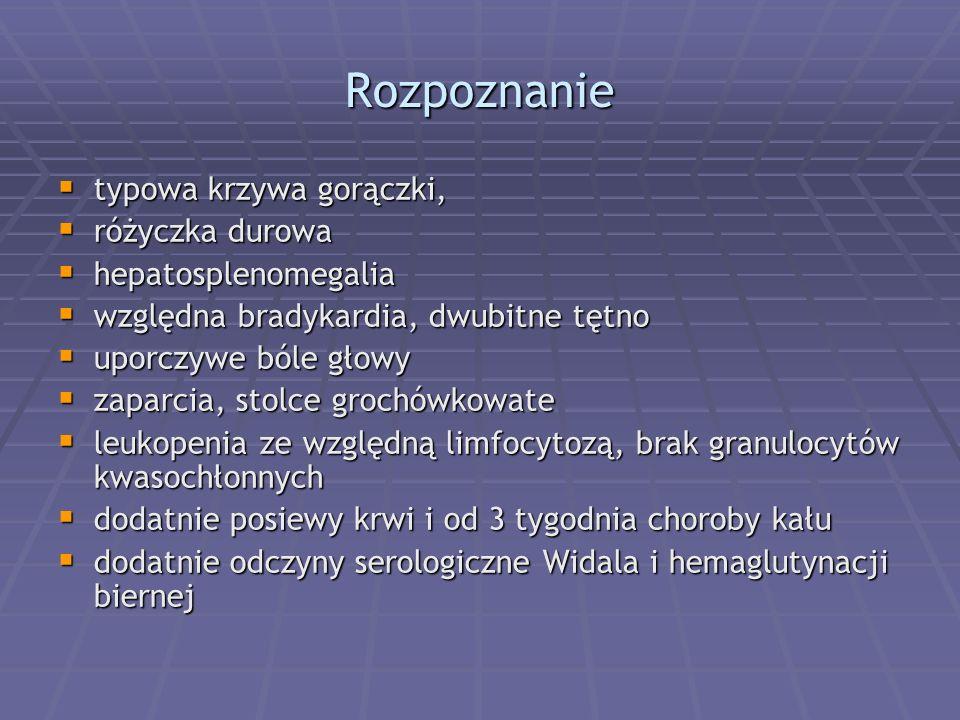 Rozpoznanie typowa krzywa gorączki, różyczka durowa