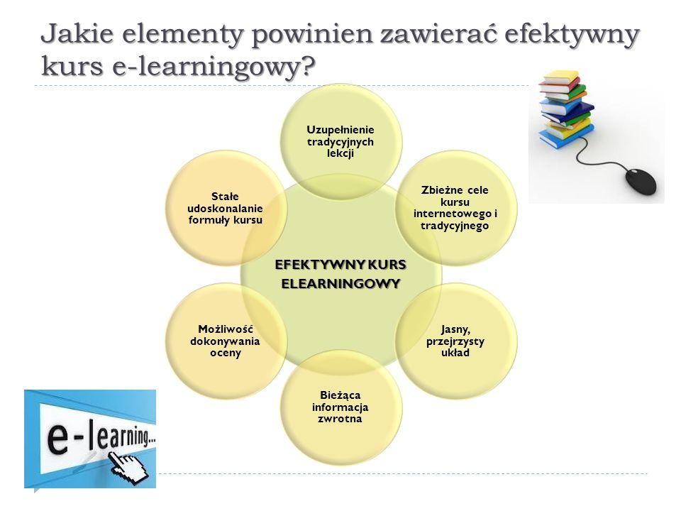 Jakie elementy powinien zawierać efektywny kurs e-learningowy
