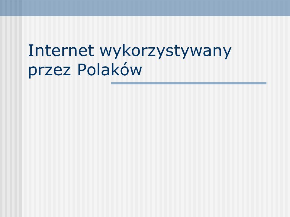 Internet wykorzystywany przez Polaków