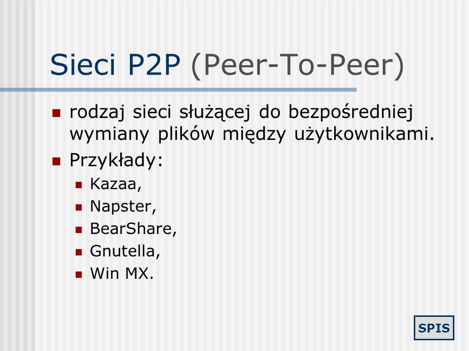 Sieci P2P (Peer-To-Peer)