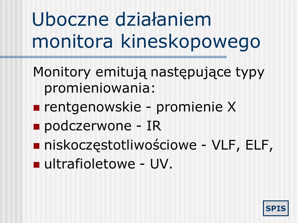 Uboczne działaniem monitora kineskopowego