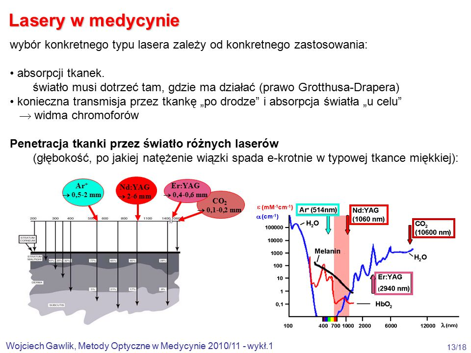 Lasery w medycynie wybór konkretnego typu lasera zależy od konkretnego zastosowania: absorpcji tkanek.