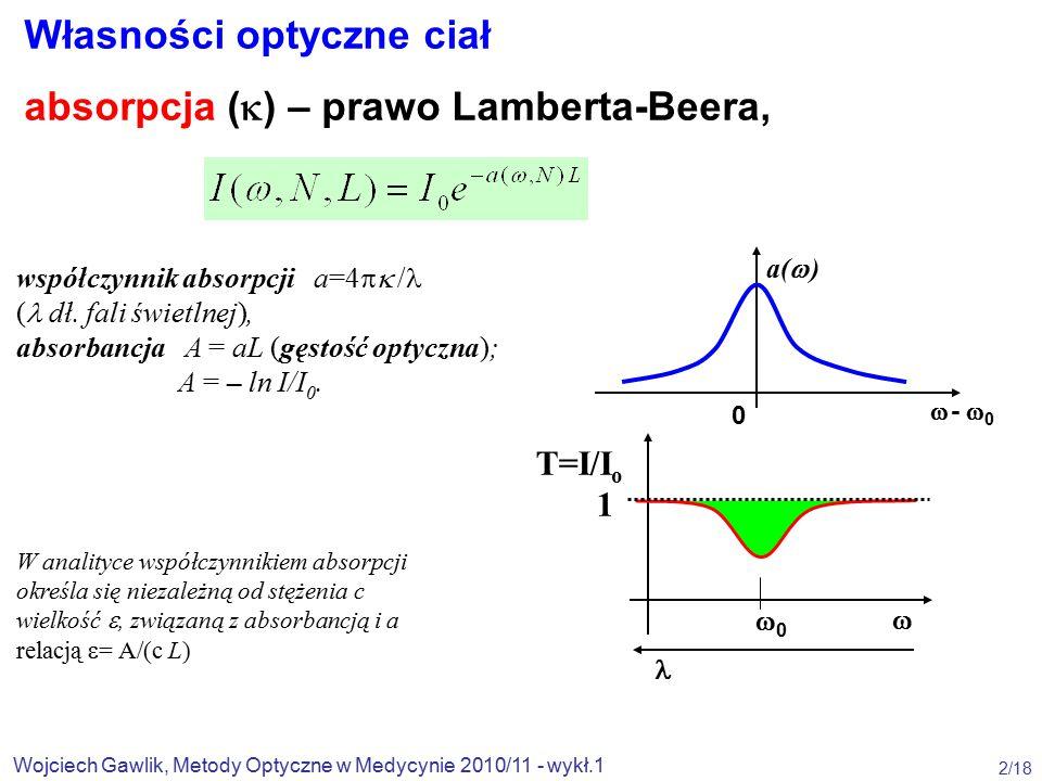 Własności optyczne ciał absorpcja () – prawo Lamberta-Beera,