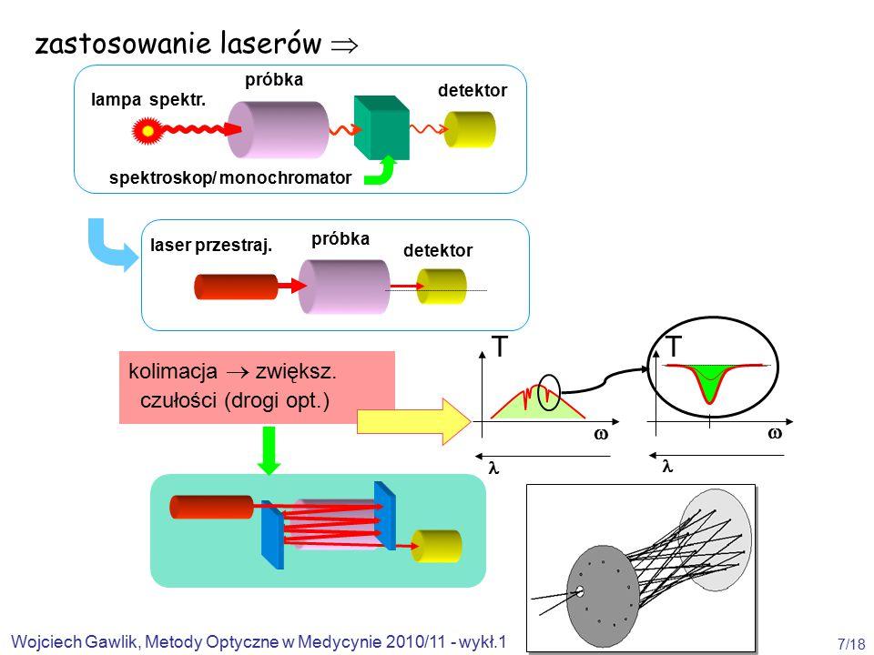 spektroskop/ monochromator