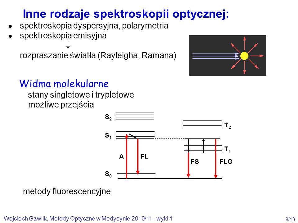Inne rodzaje spektroskopii optycznej: