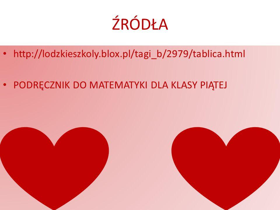 ŹRÓDŁA http://lodzkieszkoly.blox.pl/tagi_b/2979/tablica.html