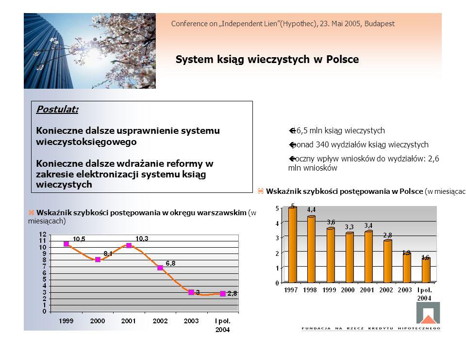 System ksiąg wieczystych w Polsce