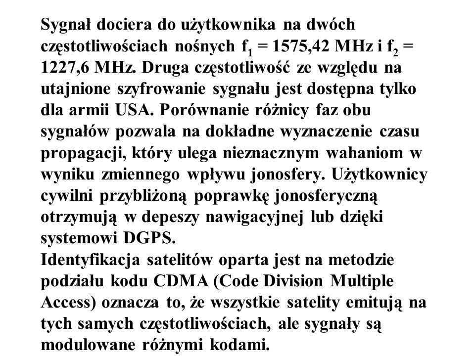 Sygnał dociera do użytkownika na dwóch częstotliwościach nośnych f1 = 1575,42 MHz i f2 = 1227,6 MHz.