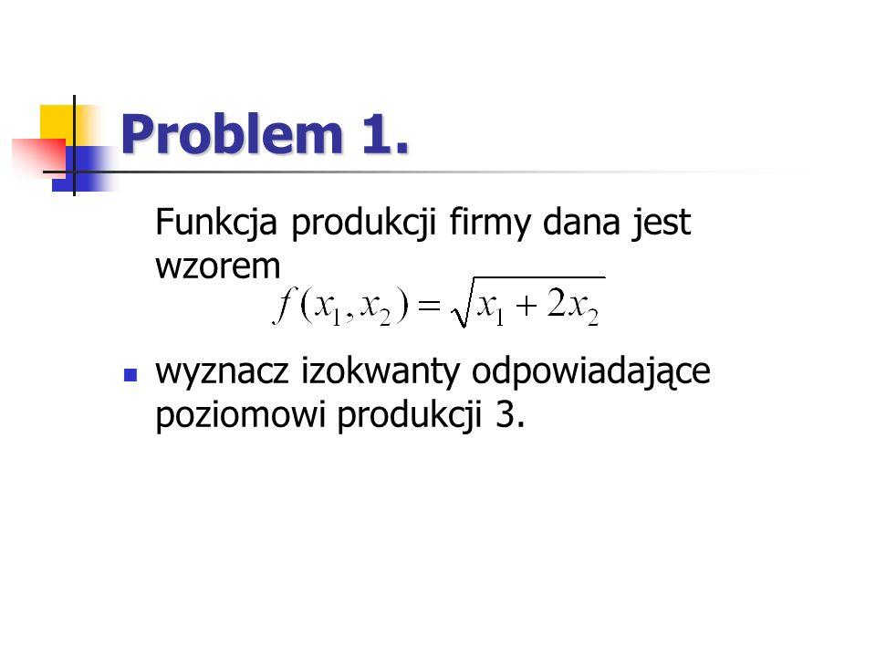 Problem 1. Funkcja produkcji firmy dana jest wzorem