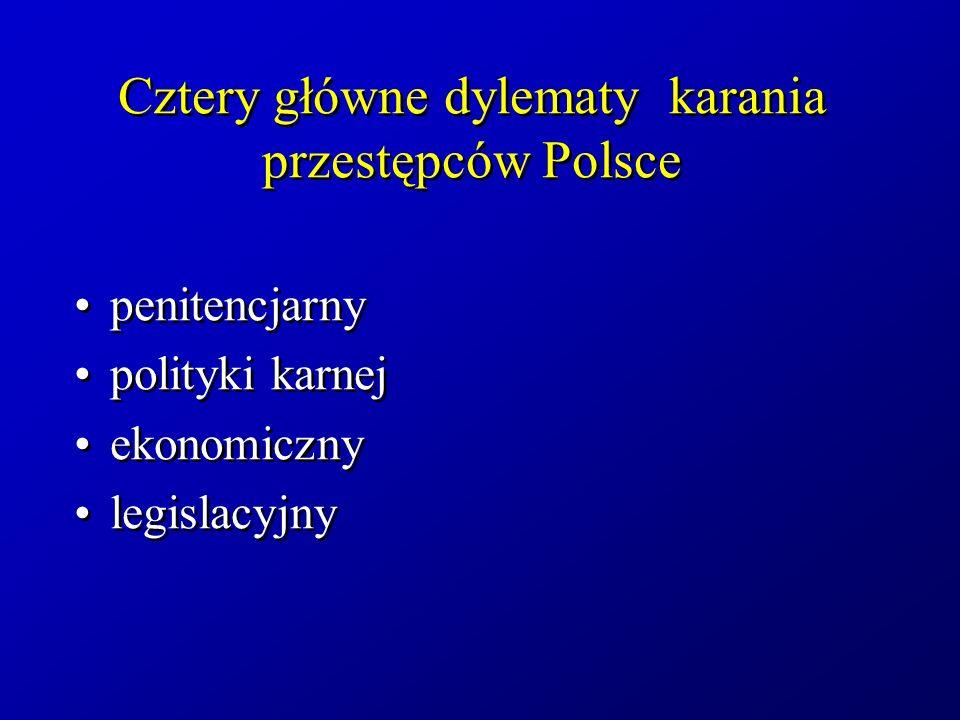 Cztery główne dylematy karania przestępców Polsce