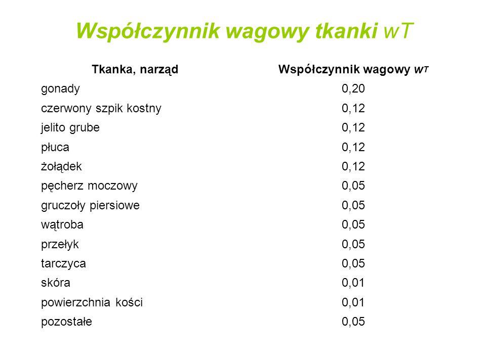 Współczynnik wagowy tkanki wT