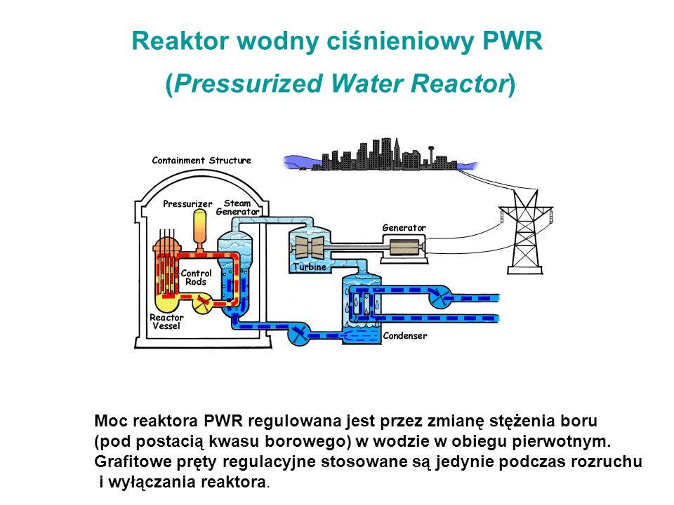 Reaktor wodny ciśnieniowy PWR (Pressurized Water Reactor)