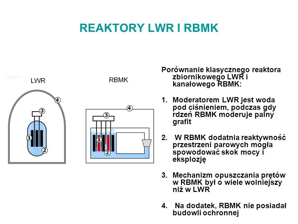 REAKTORY LWR I RBMK Porównanie klasycznego reaktora zbiornikowego LWR i kanałowego RBMK:
