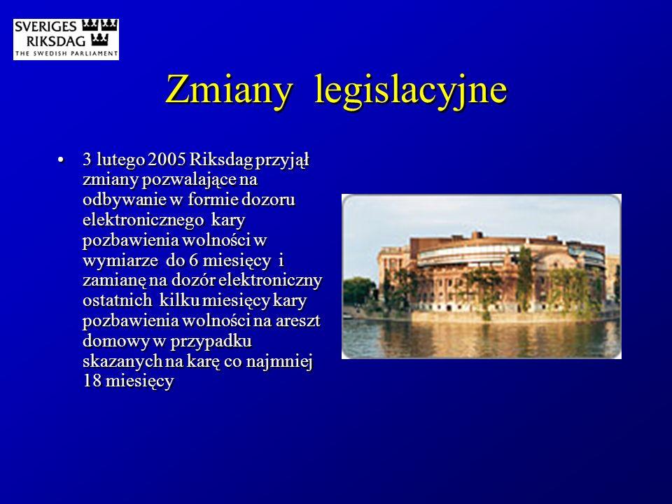 Zmiany legislacyjne