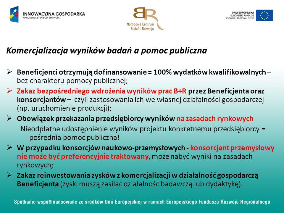 Komercjalizacja wyników badań a pomoc publiczna