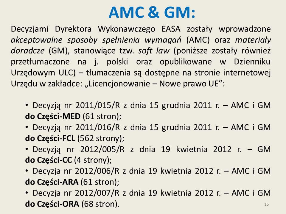 AMC & GM: