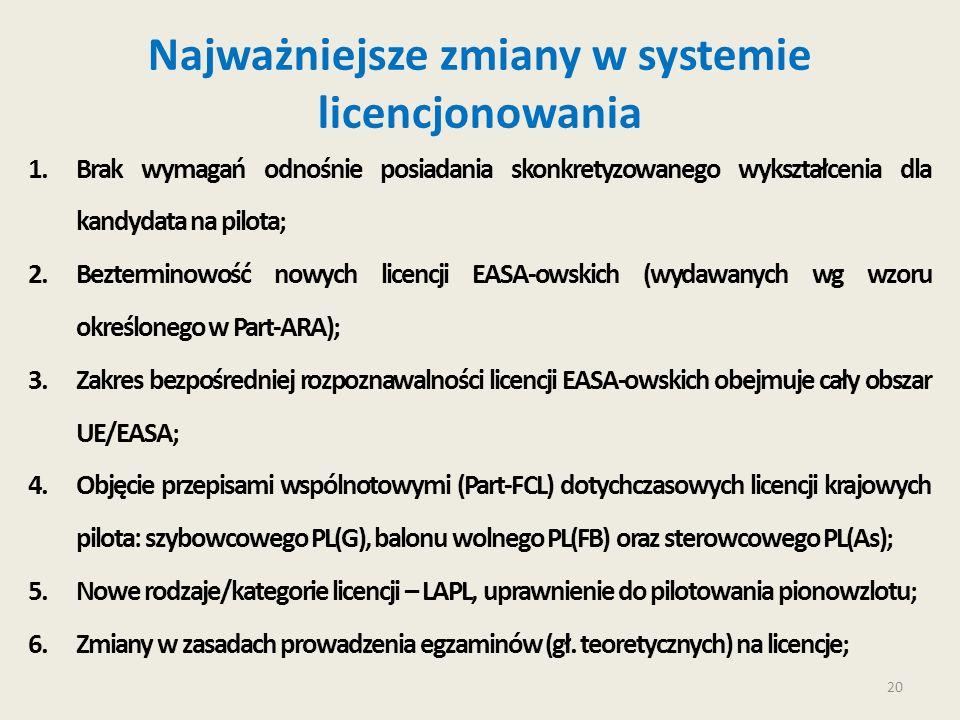 Najważniejsze zmiany w systemie licencjonowania
