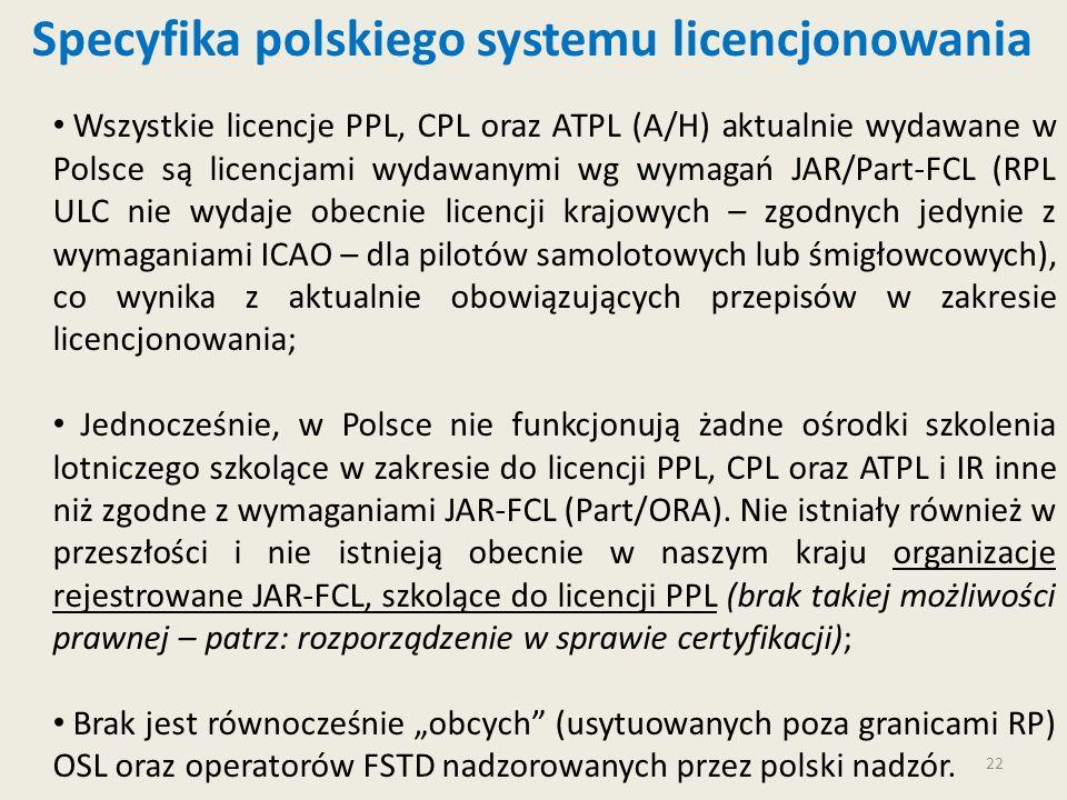 Specyfika polskiego systemu licencjonowania