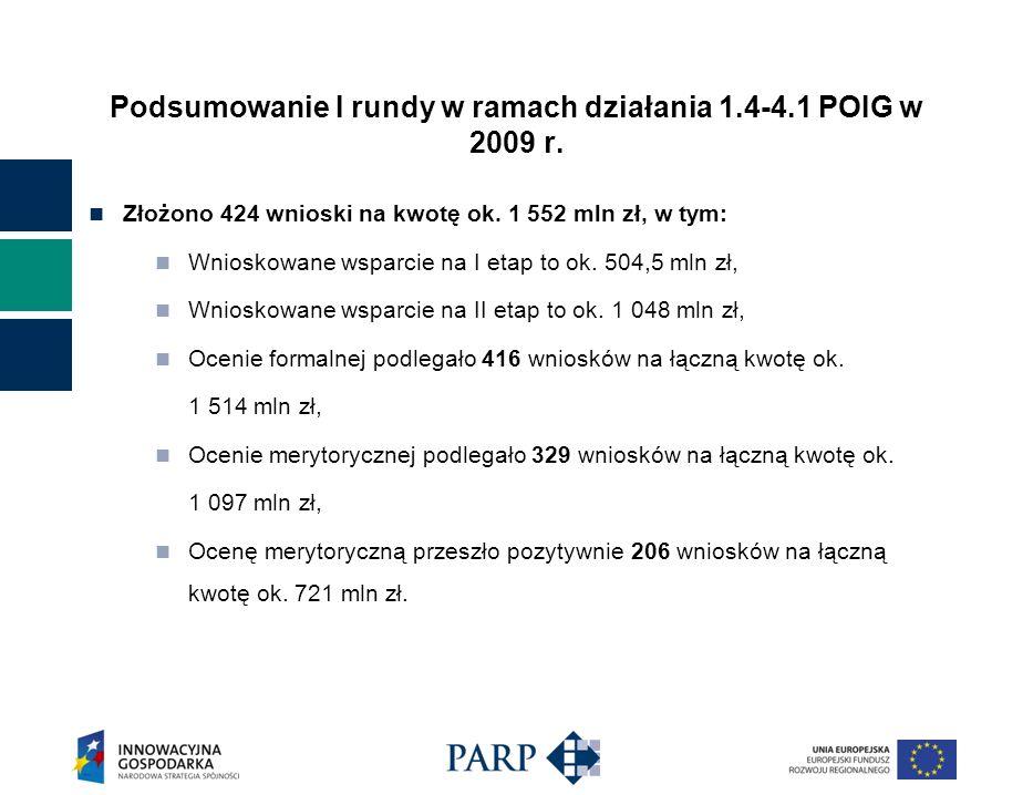 Podsumowanie I rundy w ramach działania 1.4-4.1 POIG w 2009 r.