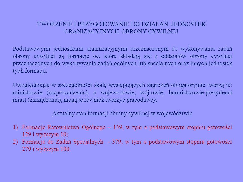 Aktualny stan formacji obrony cywilnej w województwie