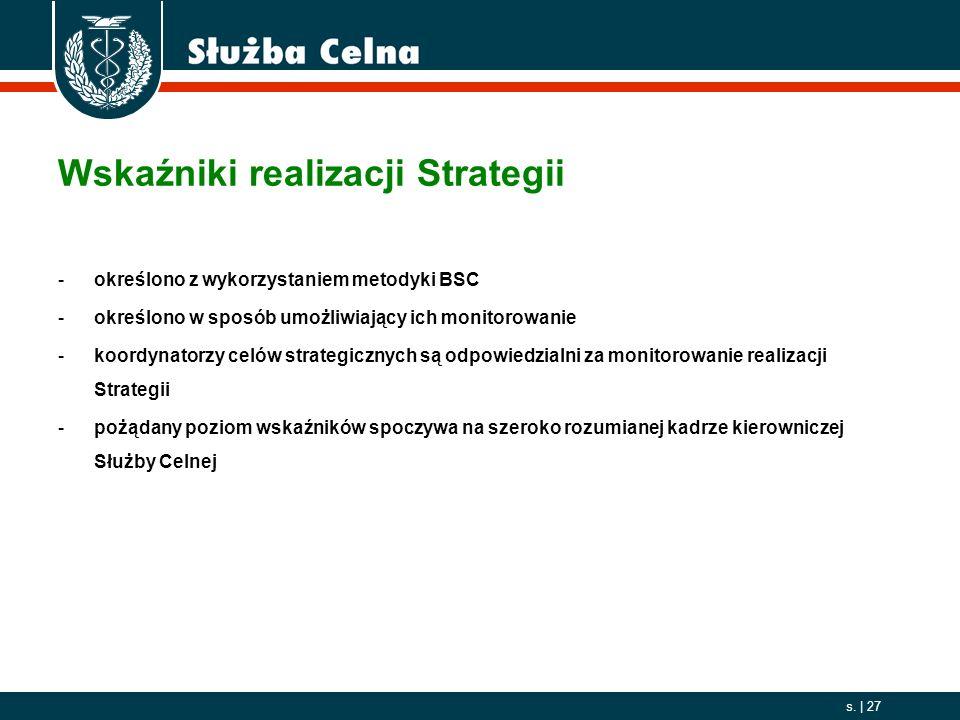 Wskaźniki realizacji Strategii