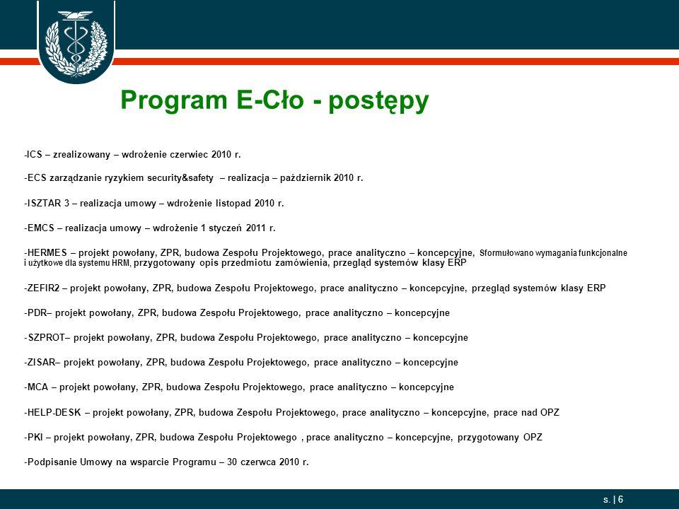 Program E-Cło - postępy